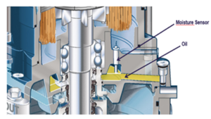 Moisture Sensor in the Waste Water Pumps